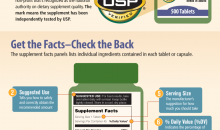 How to Read a Supplement Label
